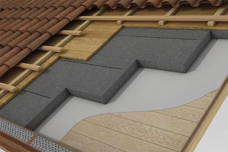 Ferro Edilizia Isolanti termici